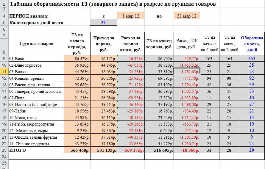 Бизнес план краснодарского предприятия бизнес план мини гостиницы пример