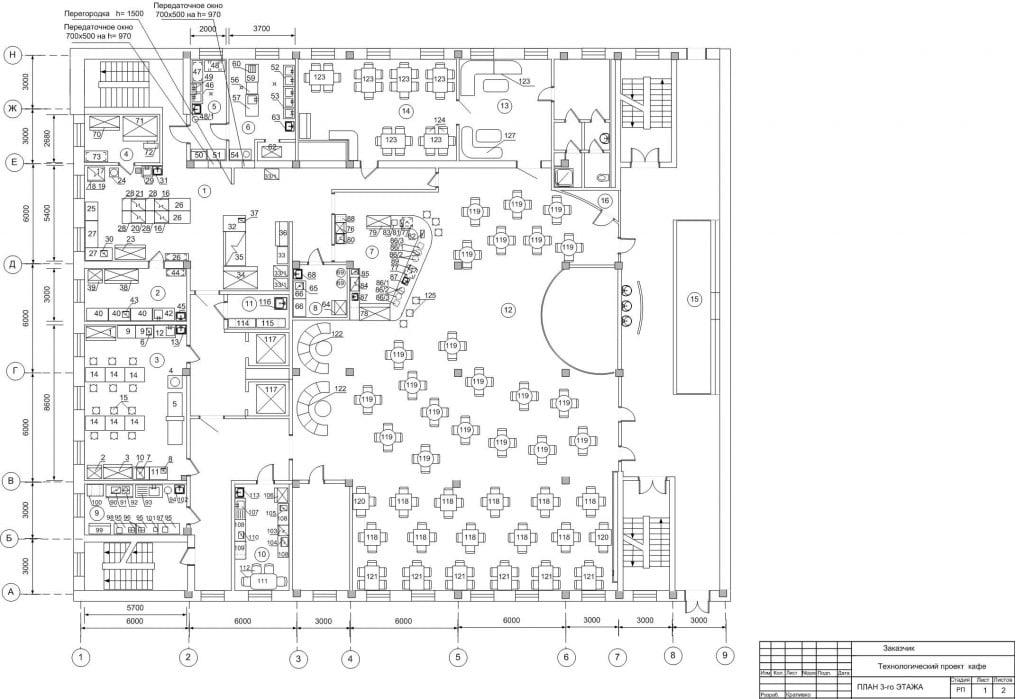 Проектирование кафе - 6