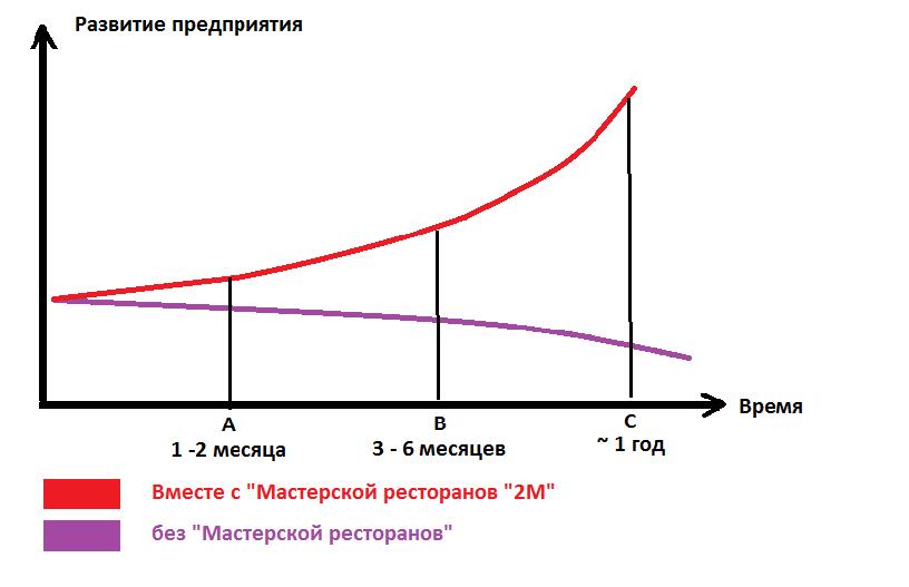 perezagruzka2016
